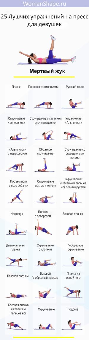 Хорошие упражнения для нижнего пресса в домашних условиях